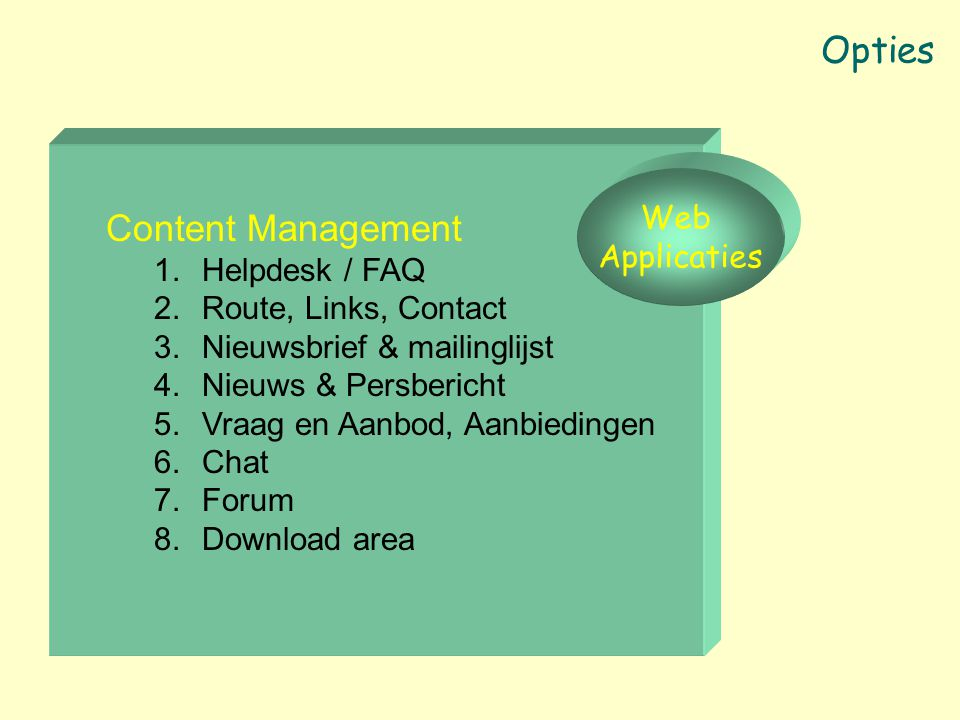 Opties Content Management Web Helpdesk / FAQ Applicaties