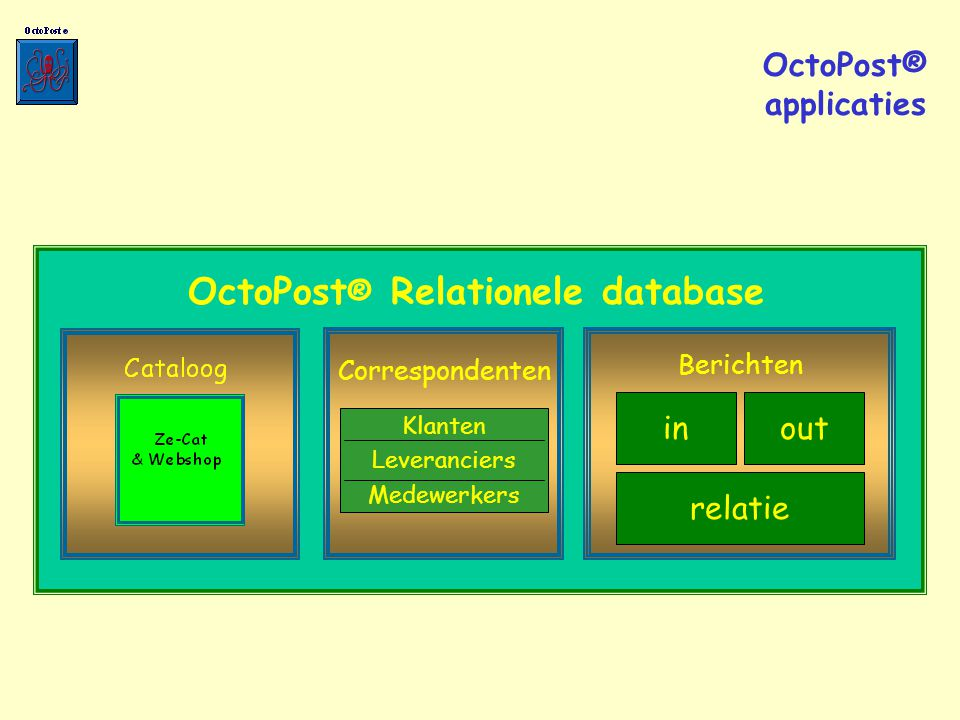 OctoPost® applicaties