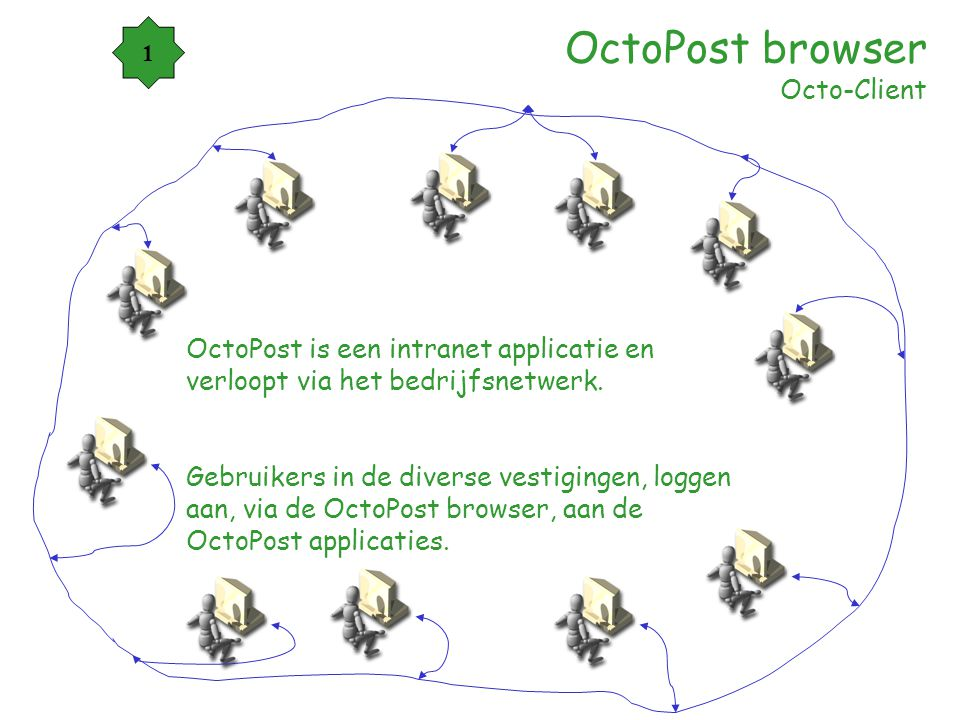 OctoPost browser Octo-Client