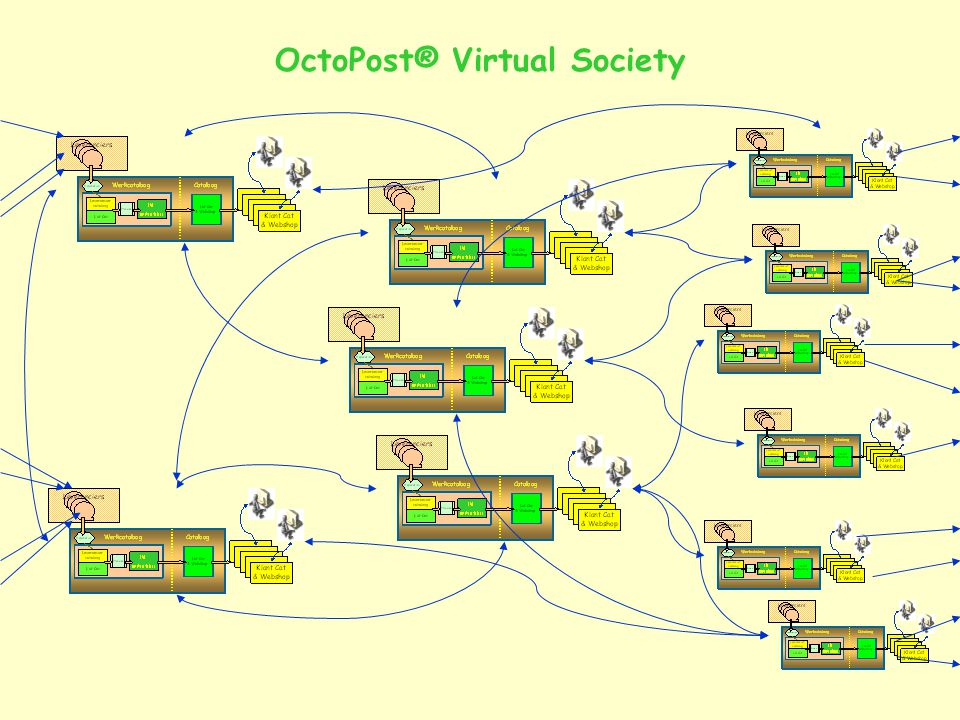 OctoPost® Virtual Society
