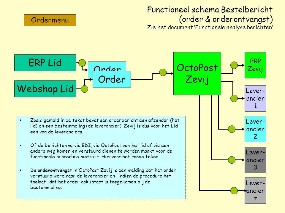ERP Lid OctoPost Order Zevij Order Webshop Lid