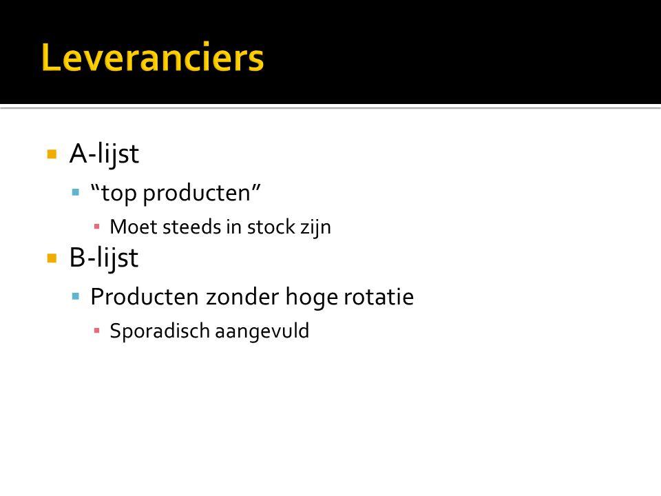 Leveranciers A-lijst B-lijst top producten
