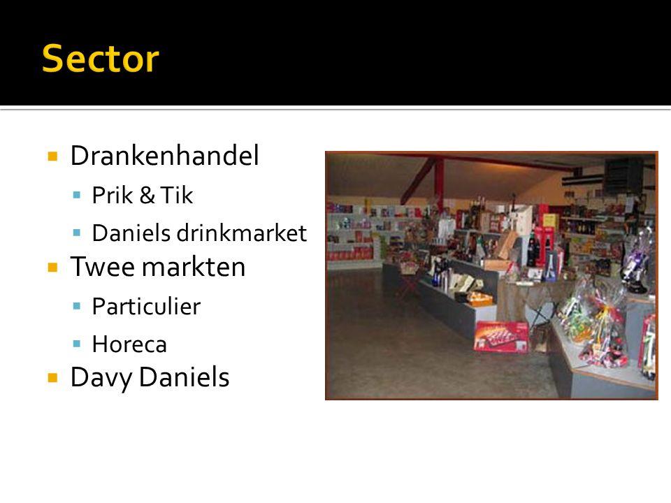 Sector Drankenhandel Twee markten Davy Daniels Prik & Tik