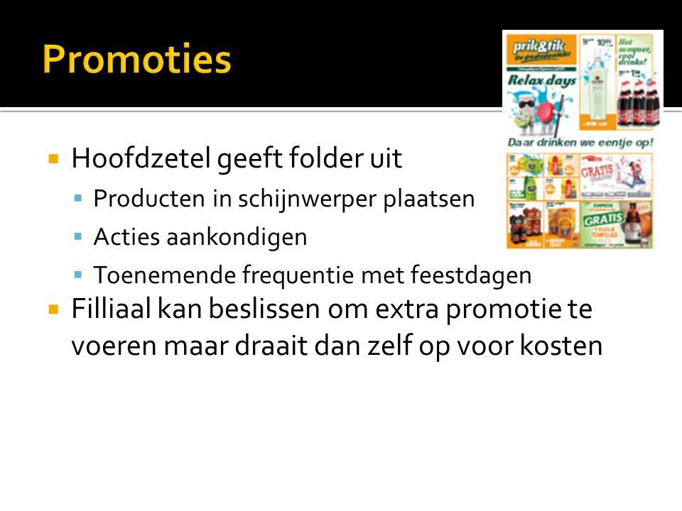Promoties Hoofdzetel geeft folder uit