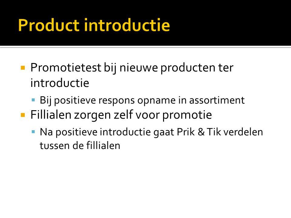 Product introductie Promotietest bij nieuwe producten ter introductie