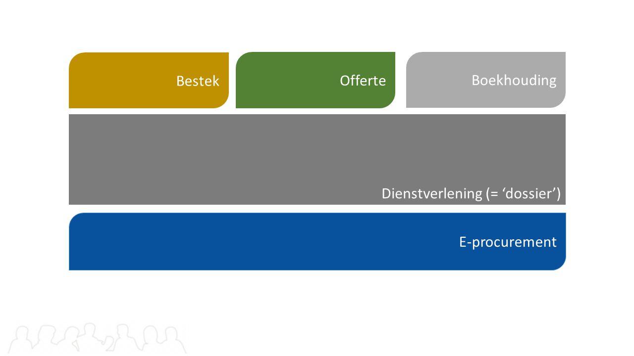 Bestek Offerte Boekhouding Dienstverlening (= 'dossier') E-procurement