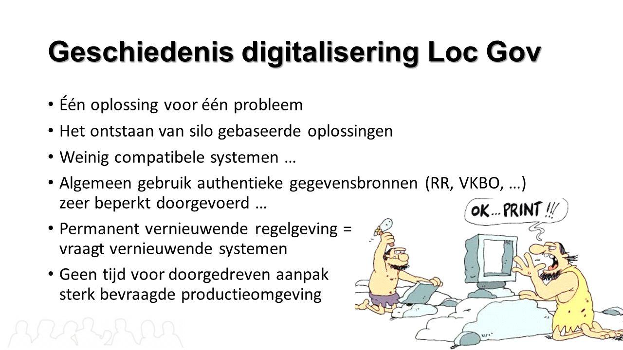 Geschiedenis digitalisering Loc Gov