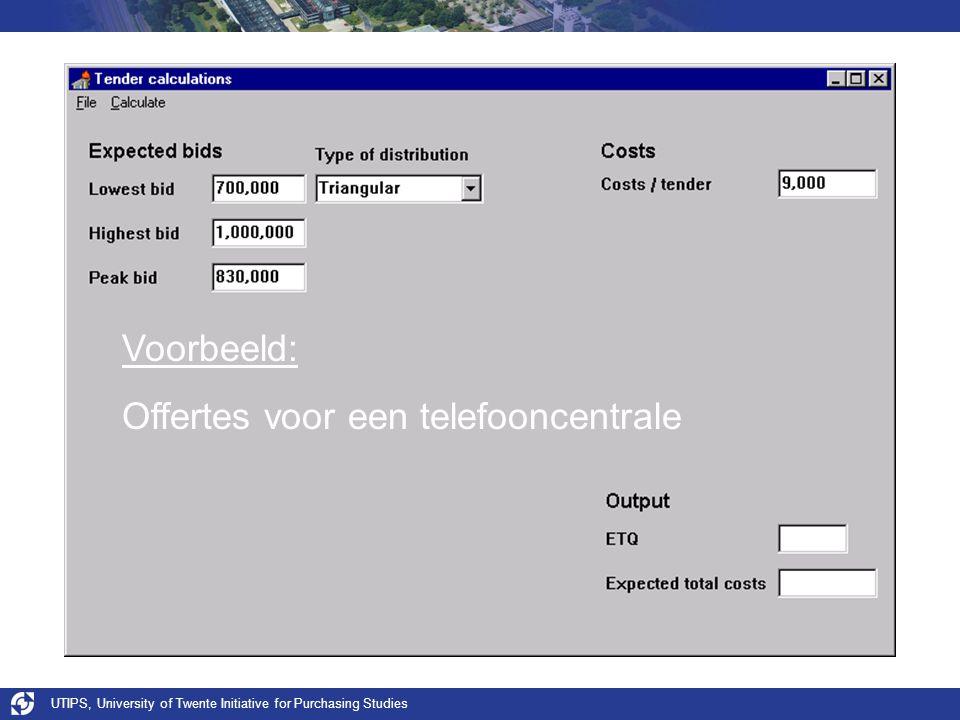 Offertes voor een telefooncentrale