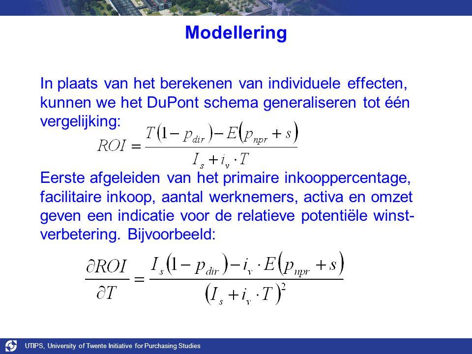 Modellering In plaats van het berekenen van individuele effecten,