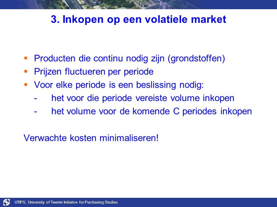 3. Inkopen op een volatiele market