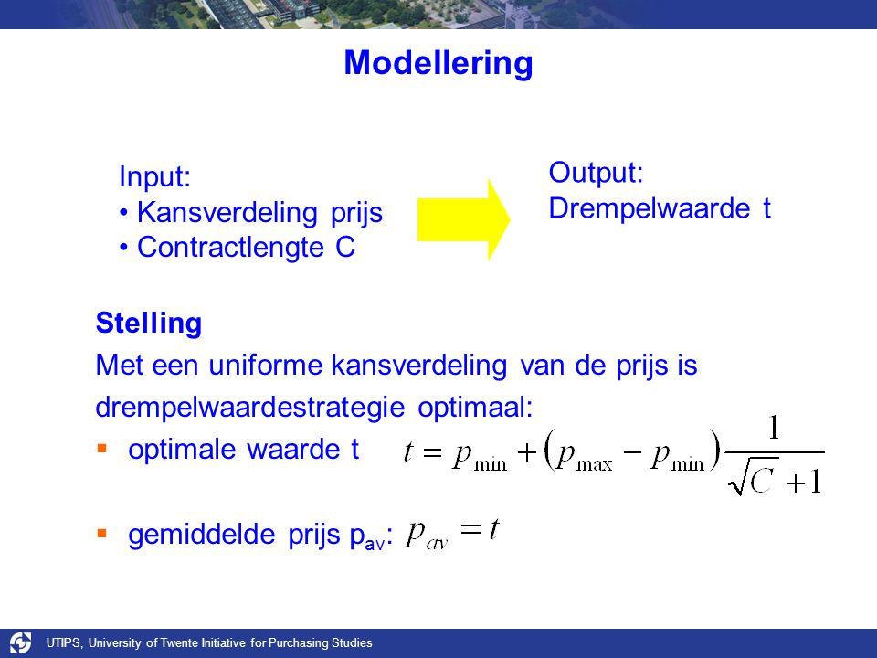 Modellering Output: Input: Drempelwaarde t Kansverdeling prijs