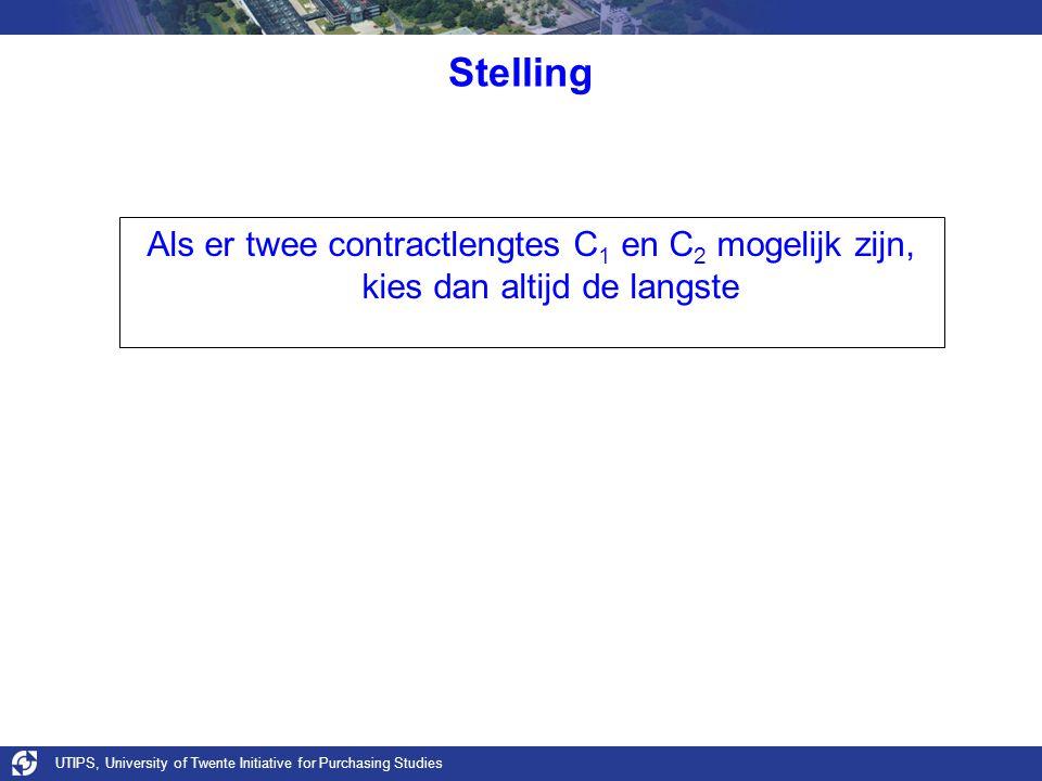 Stelling Als er twee contractlengtes C1 en C2 mogelijk zijn, kies dan altijd de langste.