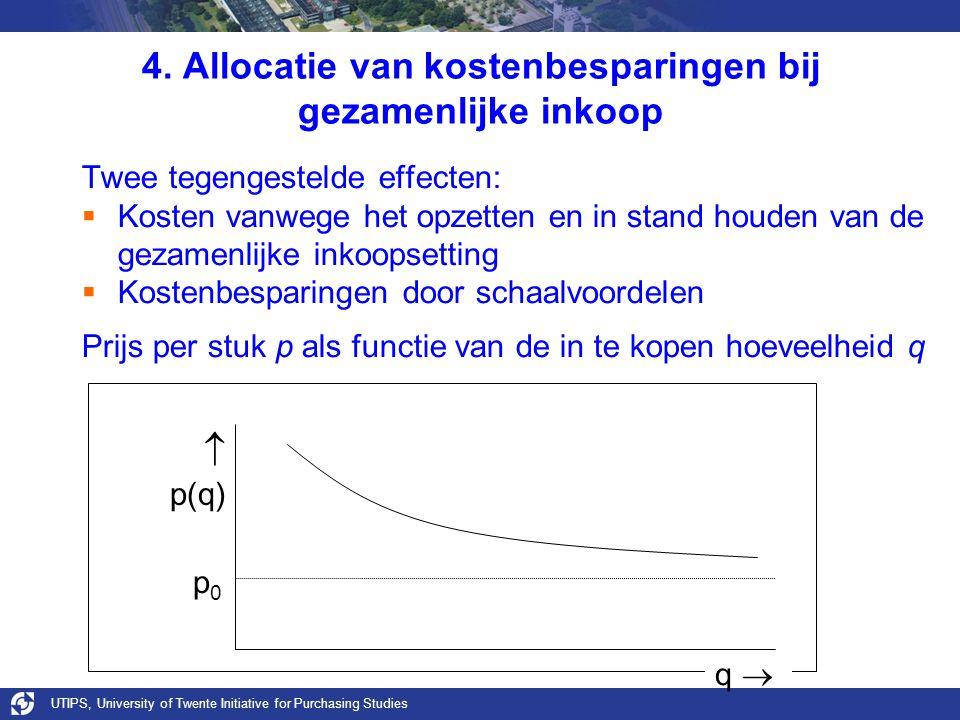 4. Allocatie van kostenbesparingen bij gezamenlijke inkoop
