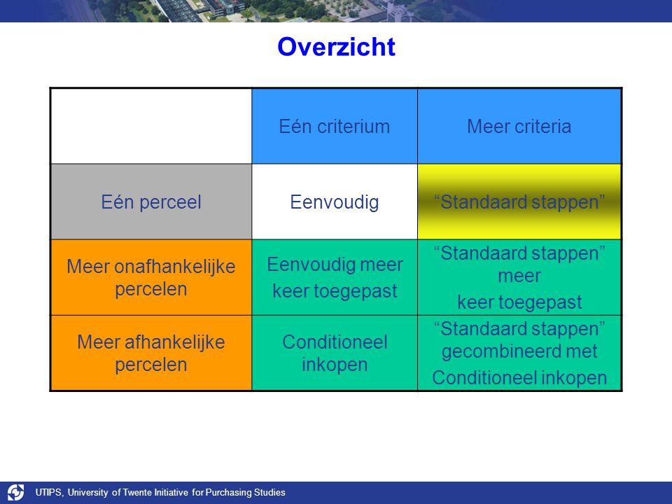 Overzicht Eén criterium Meer criteria Eén perceel Eenvoudig