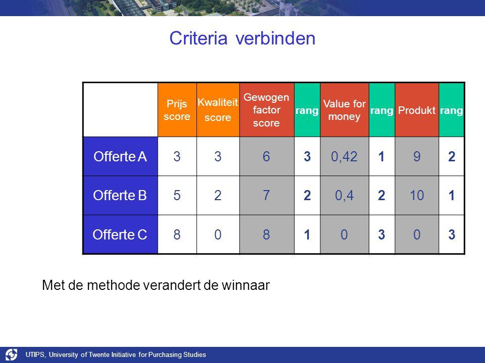 Criteria verbinden Offerte A 3 6 0,42 1 9 2 Offerte B 5 7 0,4 10