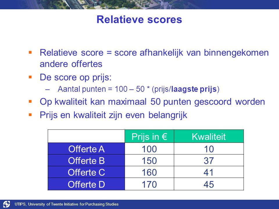 Relatieve scores Relatieve score = score afhankelijk van binnengekomen andere offertes. De score op prijs: