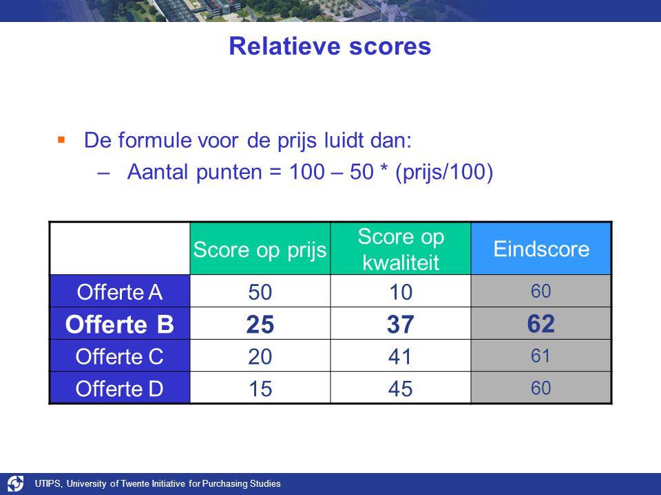 Relatieve scores Offerte B 25 37 62
