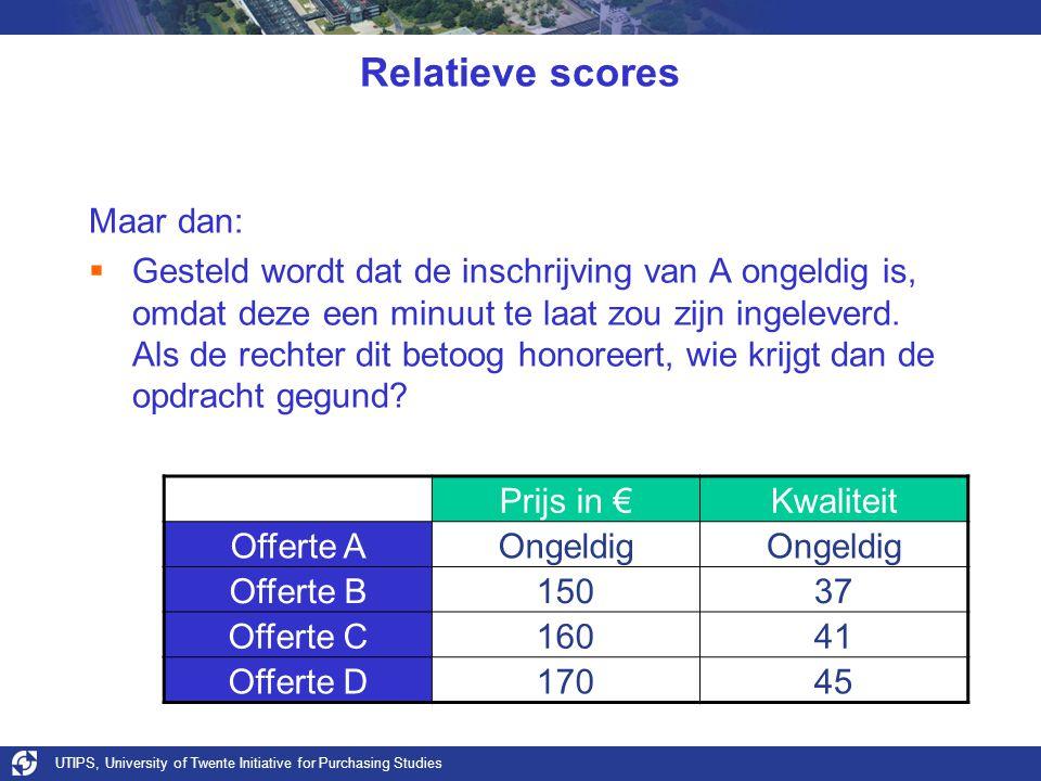 Relatieve scores Maar dan: