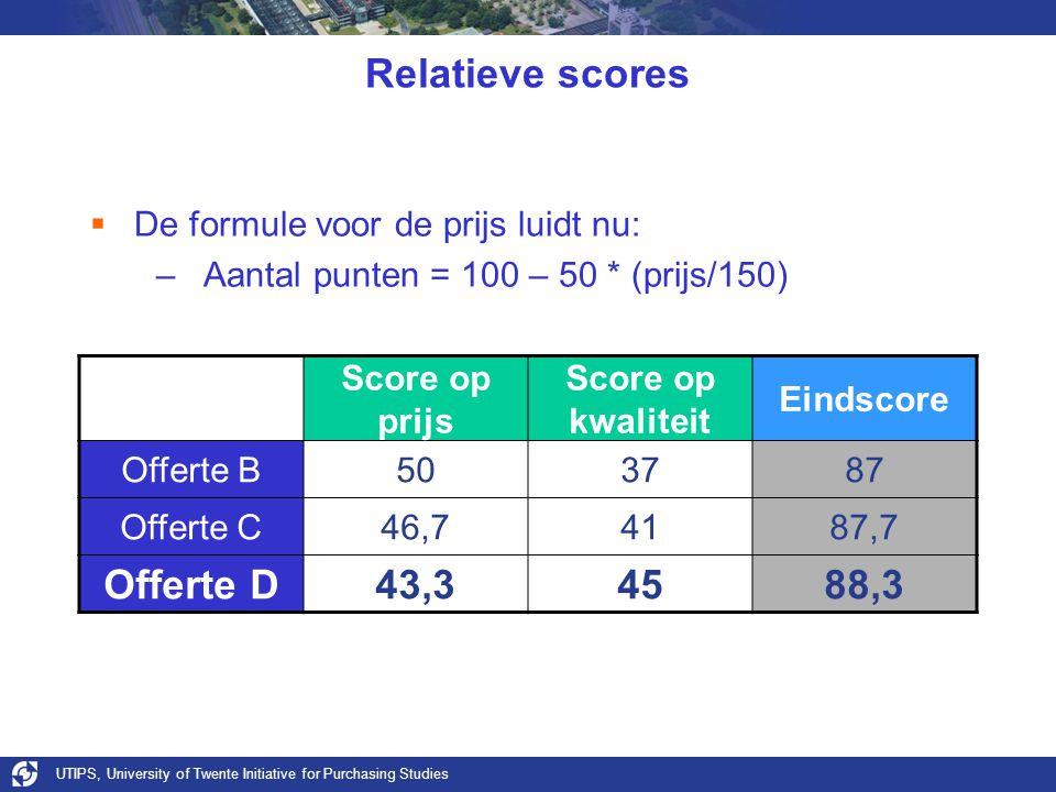 Relatieve scores Offerte D 43,3 45 88,3
