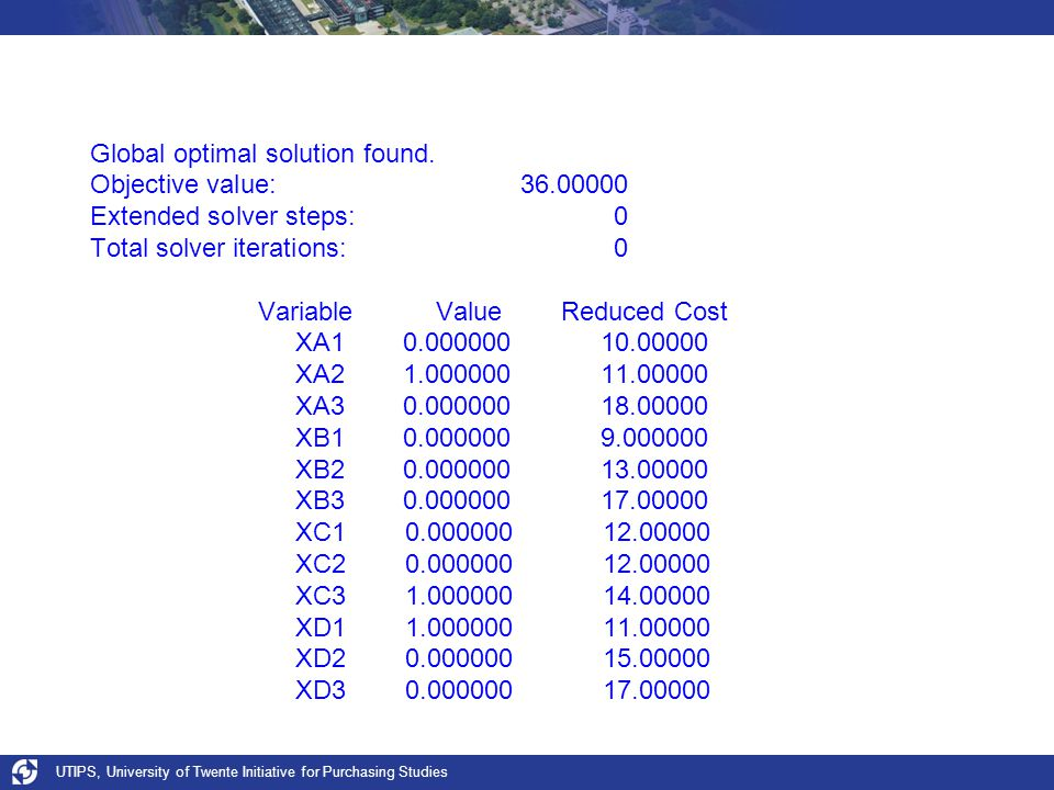 Global optimal solution found. Objective value: 36.00000