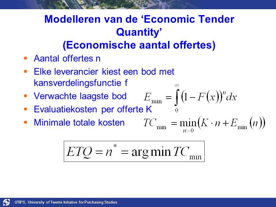 Modelleren van de 'Economic Tender Quantity' (Economische aantal offertes)