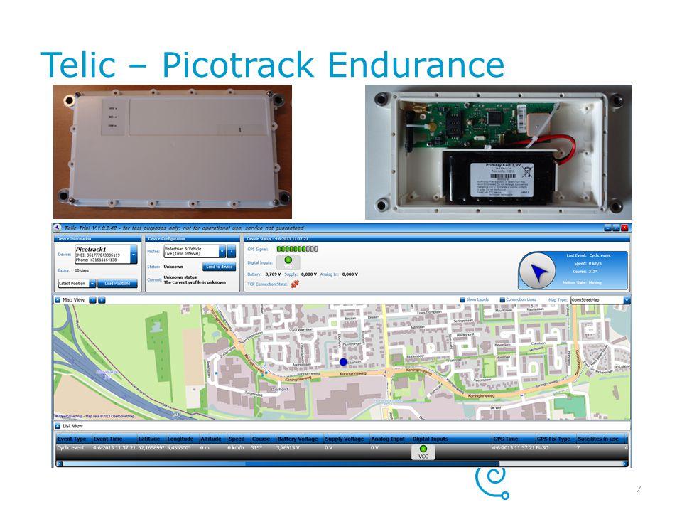 Telic – Picotrack Endurance