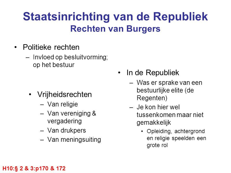Staatsinrichting van de Republiek Rechten van Burgers