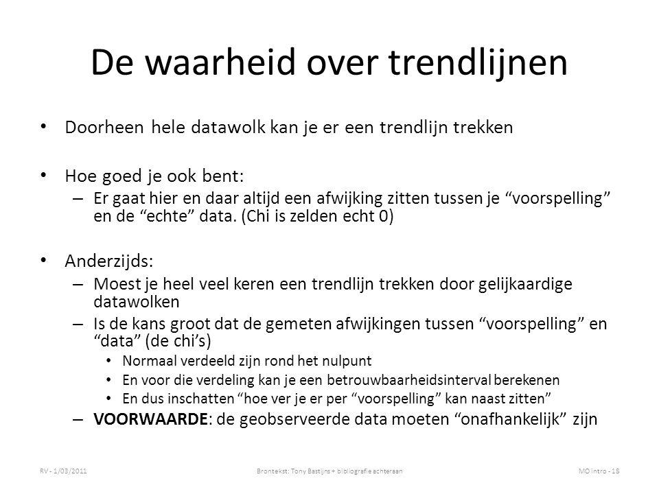 De waarheid over trendlijnen