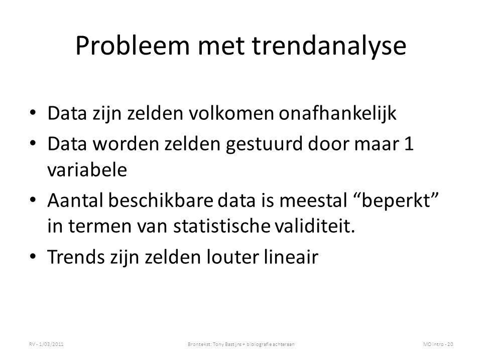 Probleem met trendanalyse