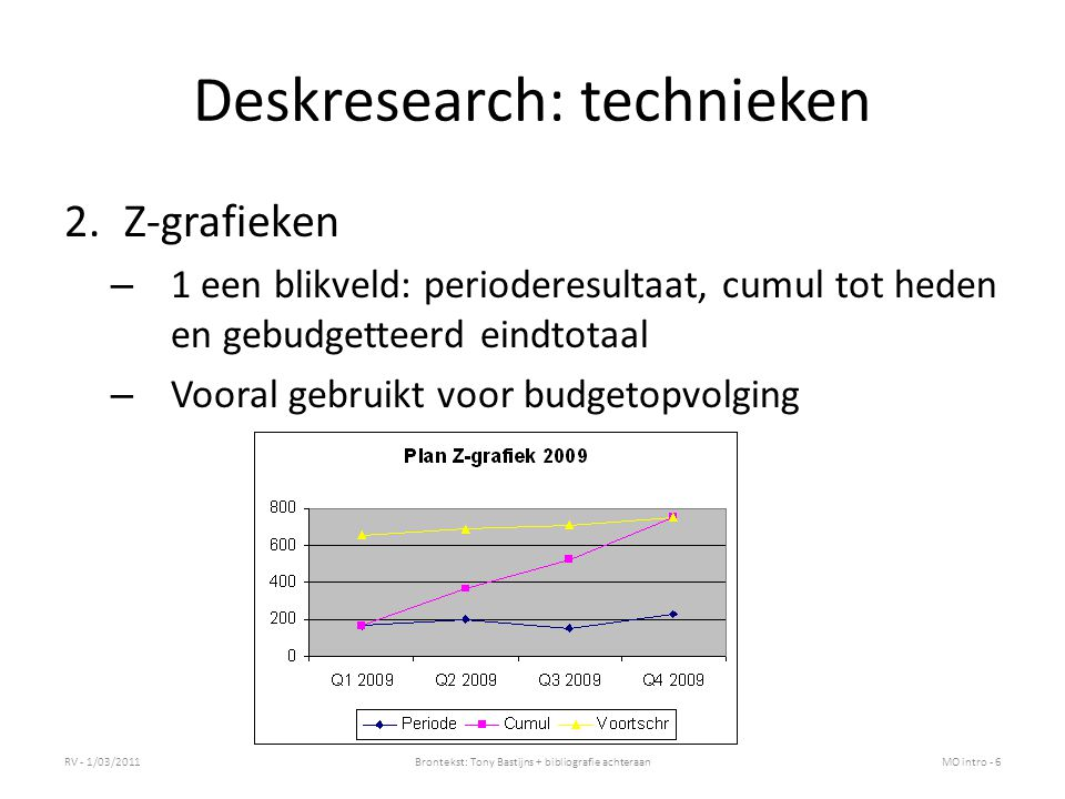 Deskresearch: technieken