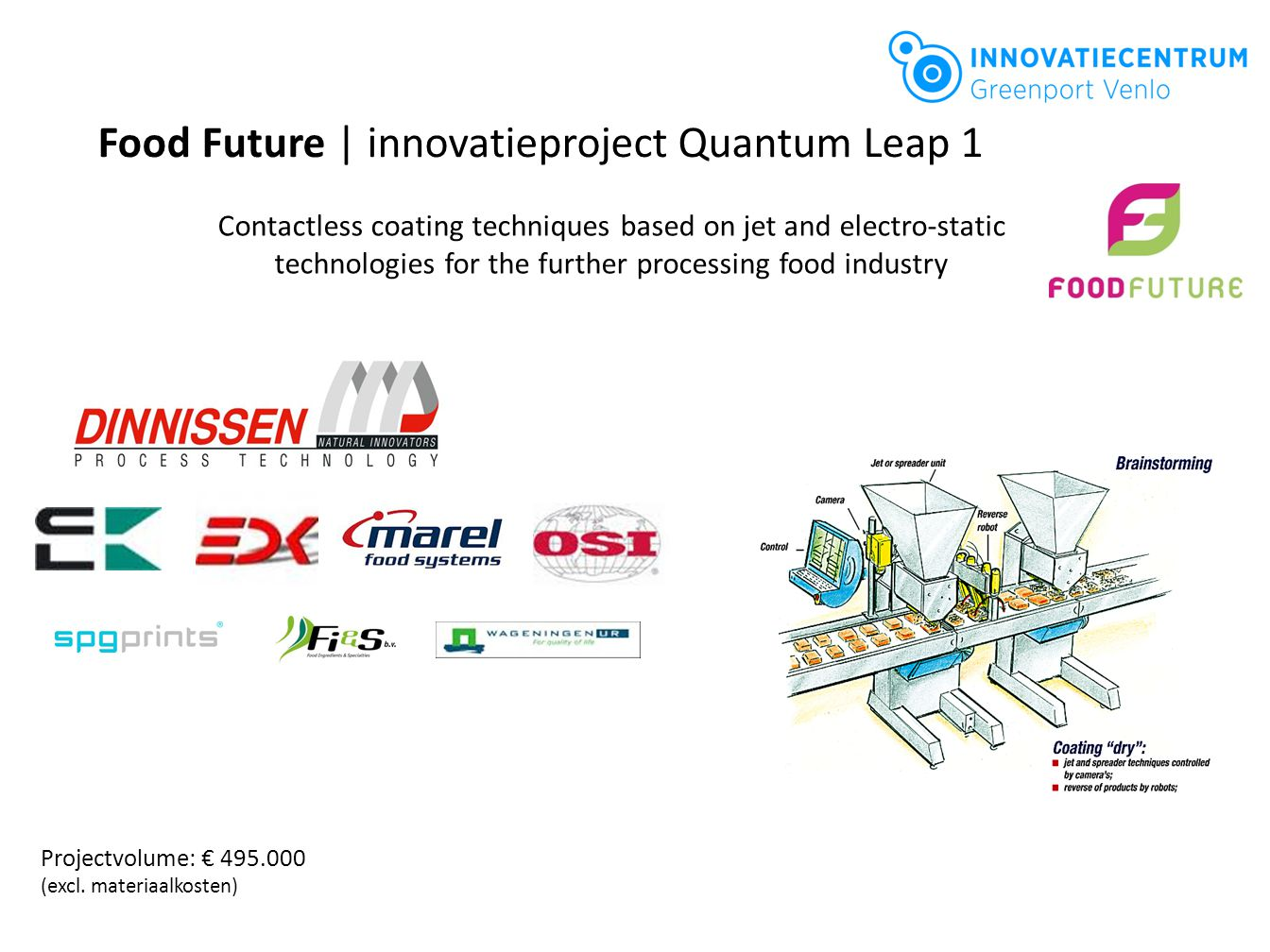 Food Future | innovatieproject Quantum Leap 1