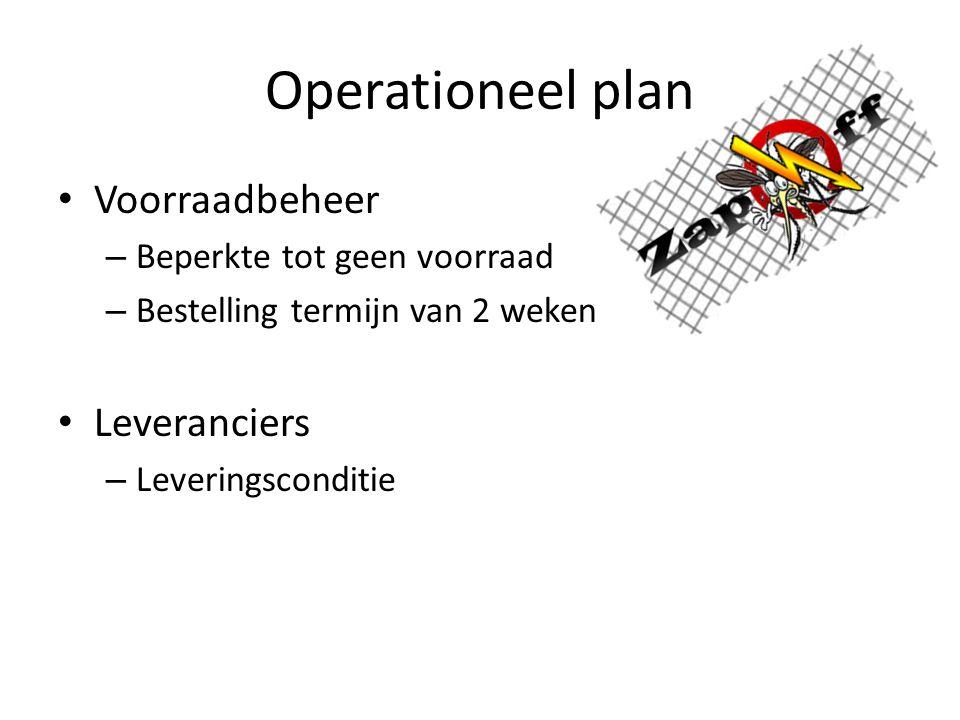 Operationeel plan Voorraadbeheer Leveranciers
