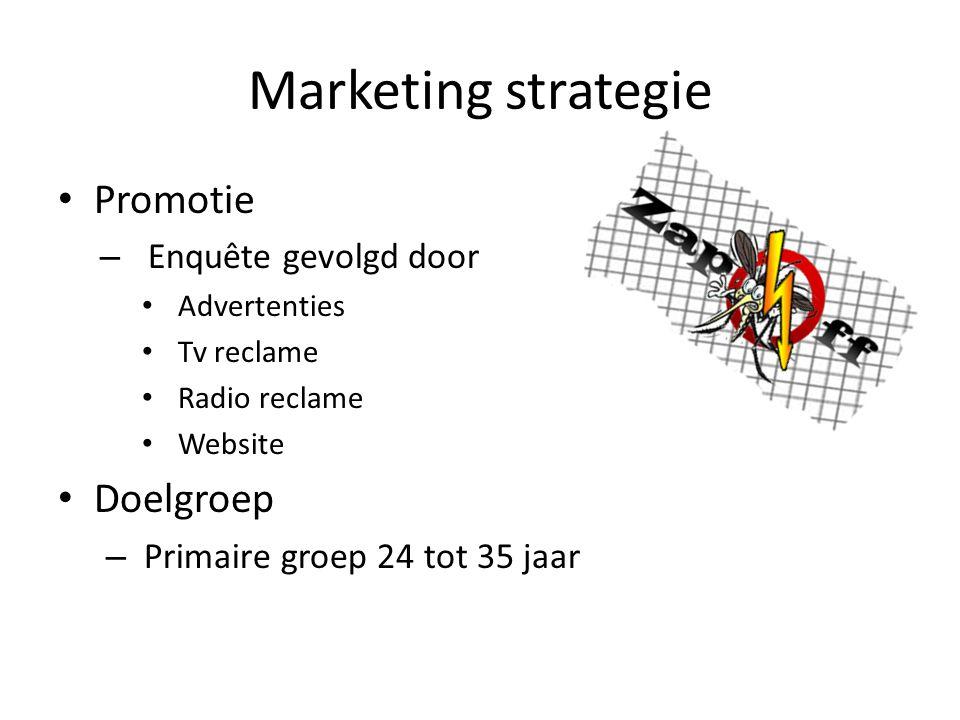 Marketing strategie Promotie Doelgroep Enquête gevolgd door