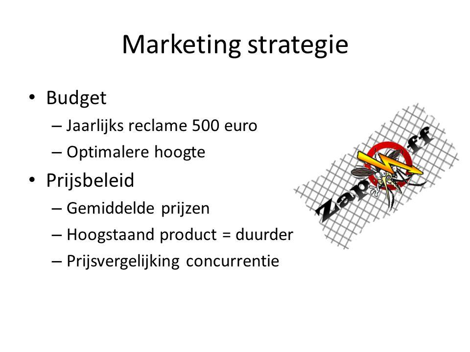 Marketing strategie Budget Prijsbeleid Jaarlijks reclame 500 euro