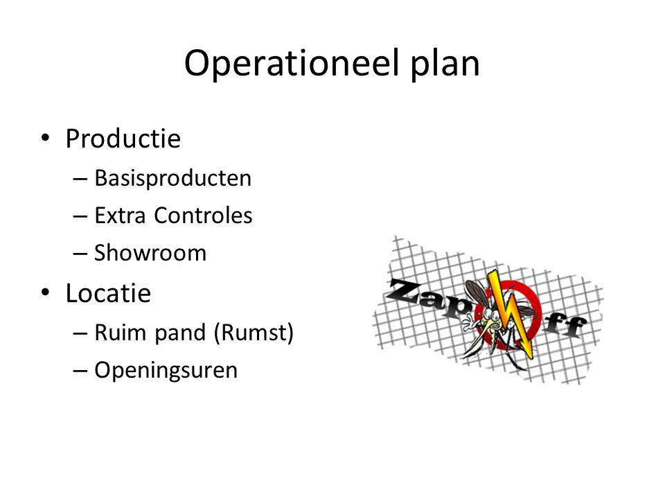 Operationeel plan Productie Locatie Basisproducten Extra Controles