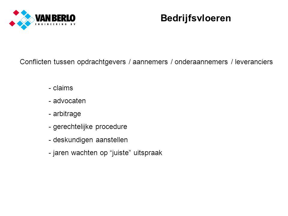 Bedrijfsvloeren Conflicten tussen opdrachtgevers / aannemers / onderaannemers / leveranciers. - claims.