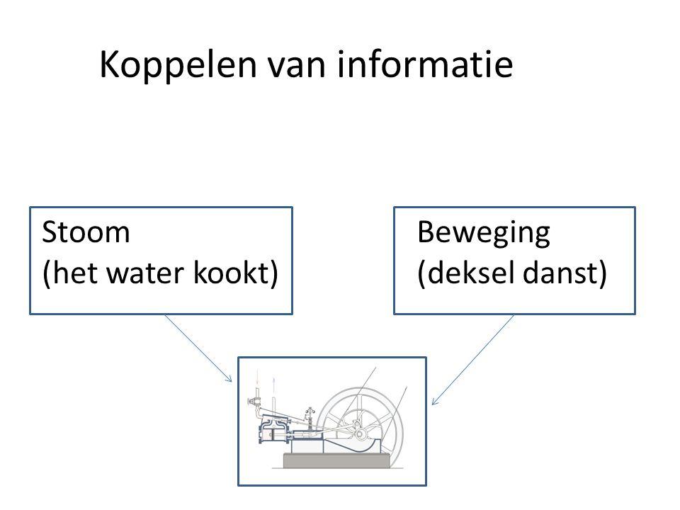 Koppelen van informatie