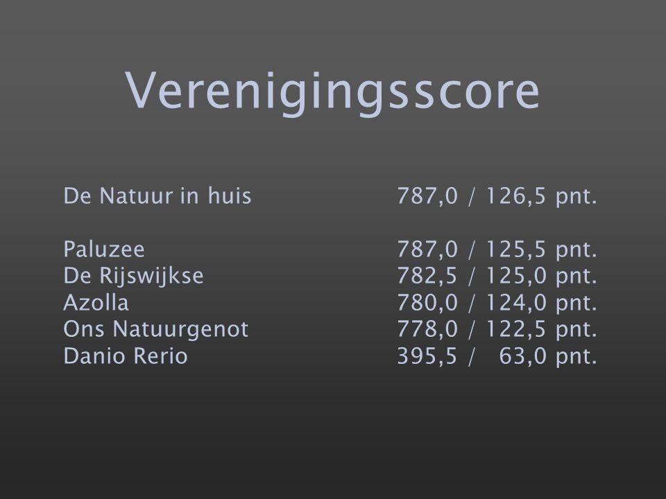Verenigingsscore De Natuur in huis 787,0 / 126,5 pnt.