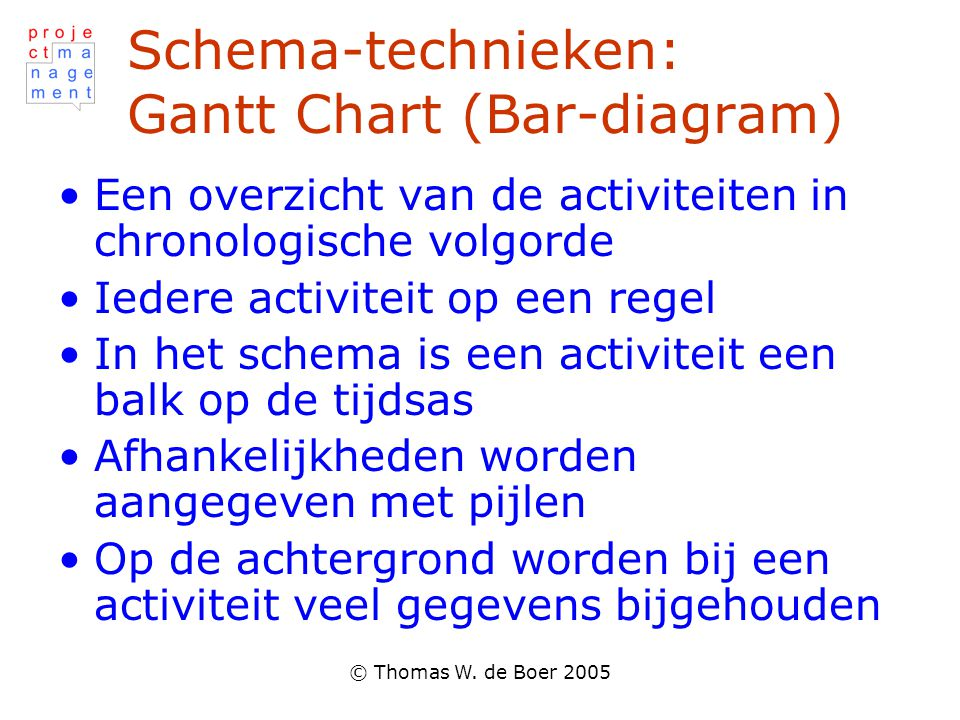Schema-technieken: Gantt Chart (Bar-diagram)