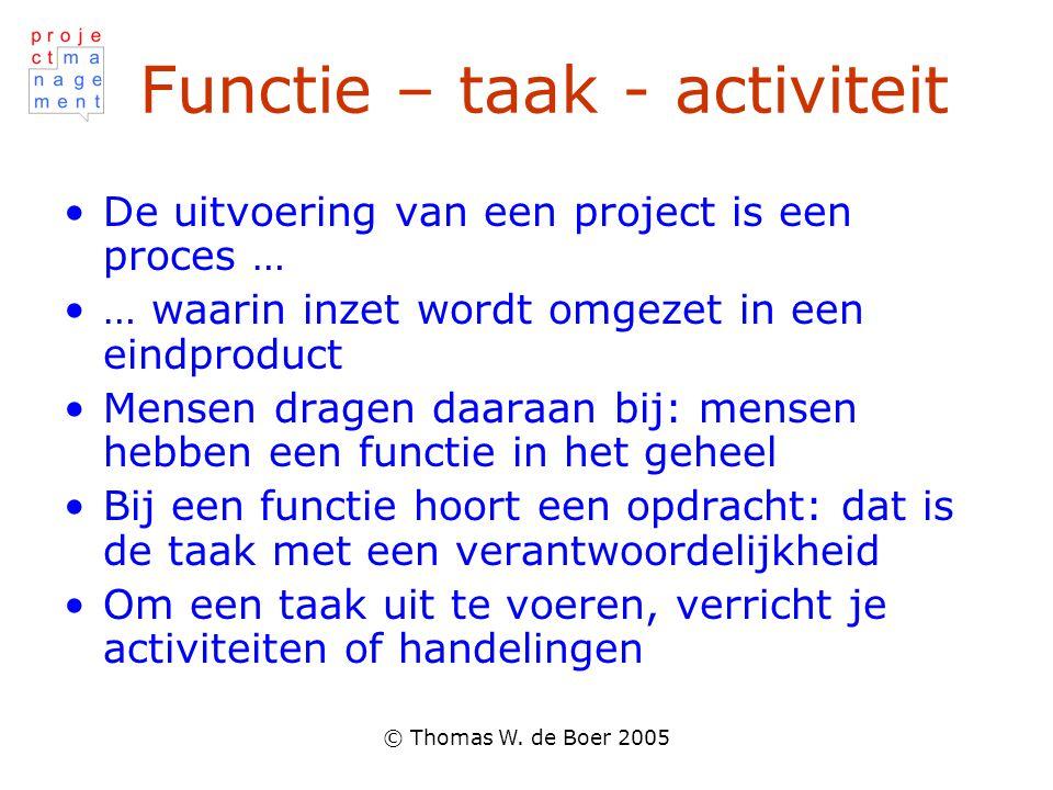 Functie – taak - activiteit