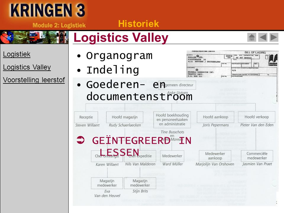 Logistics Valley Organogram Indeling Goederen- en documentenstroom