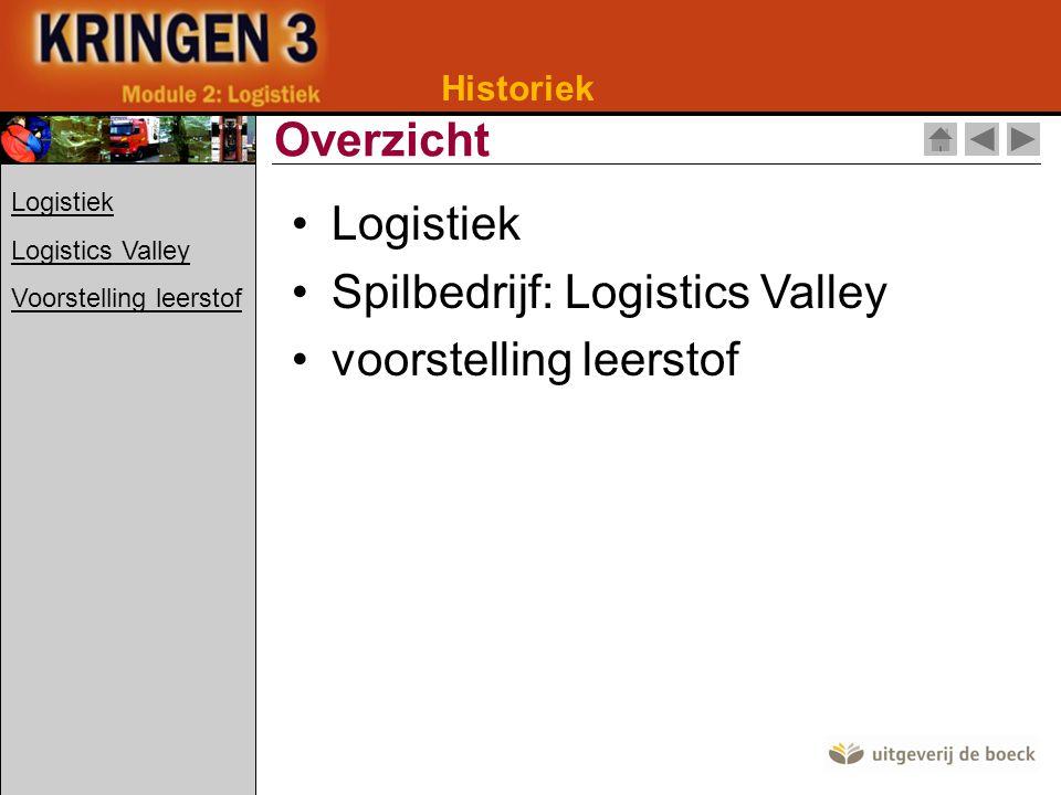Spilbedrijf: Logistics Valley voorstelling leerstof