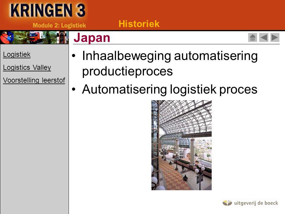 Inhaalbeweging automatisering productieproces