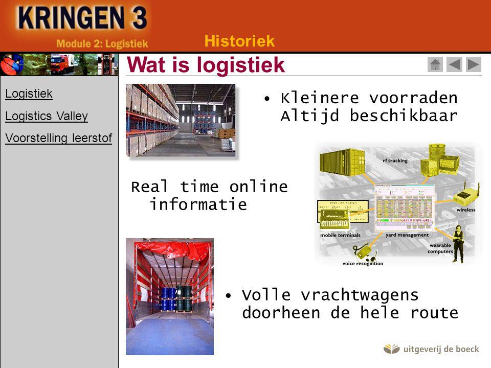 Wat is logistiek Historiek Kleinere voorraden Altijd beschikbaar