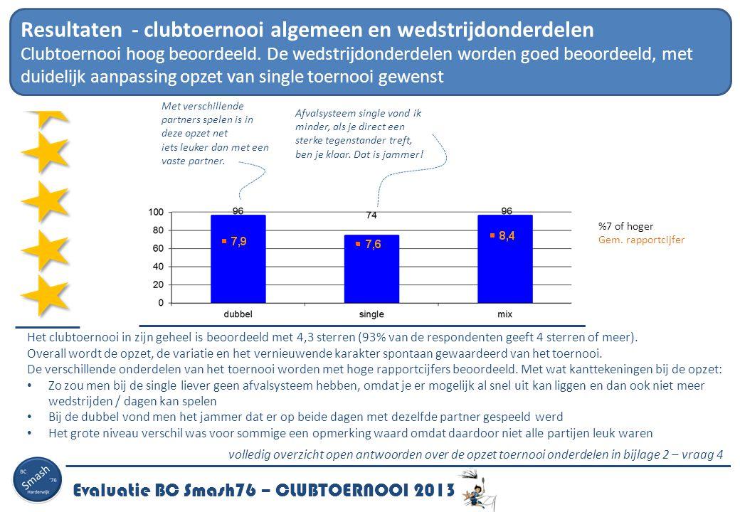 Resultaten - clubtoernooi algemeen en wedstrijdonderdelen