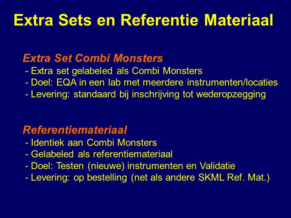 Extra Sets en Referentie Materiaal
