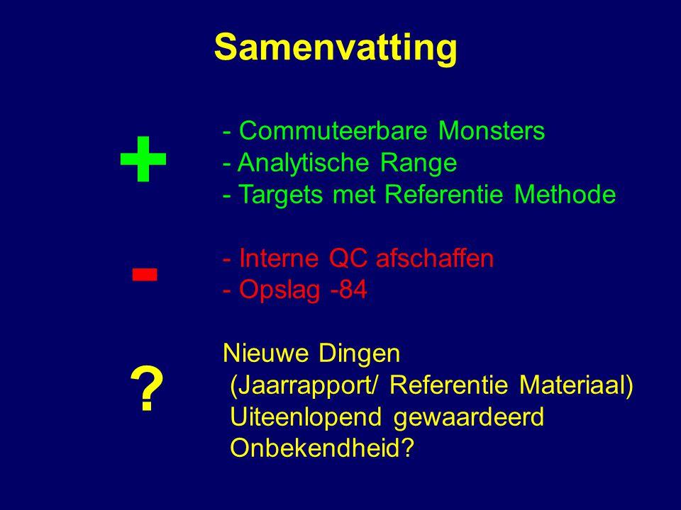 + - Samenvatting - Analytische Range
