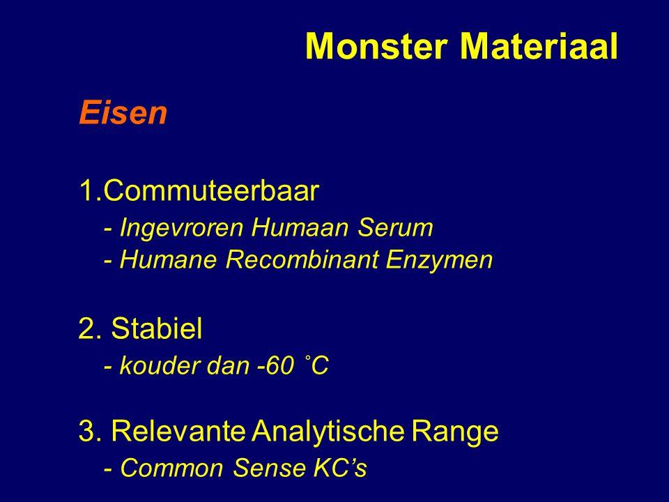 Monster Materiaal Eisen Commuteerbaar - Ingevroren Humaan Serum