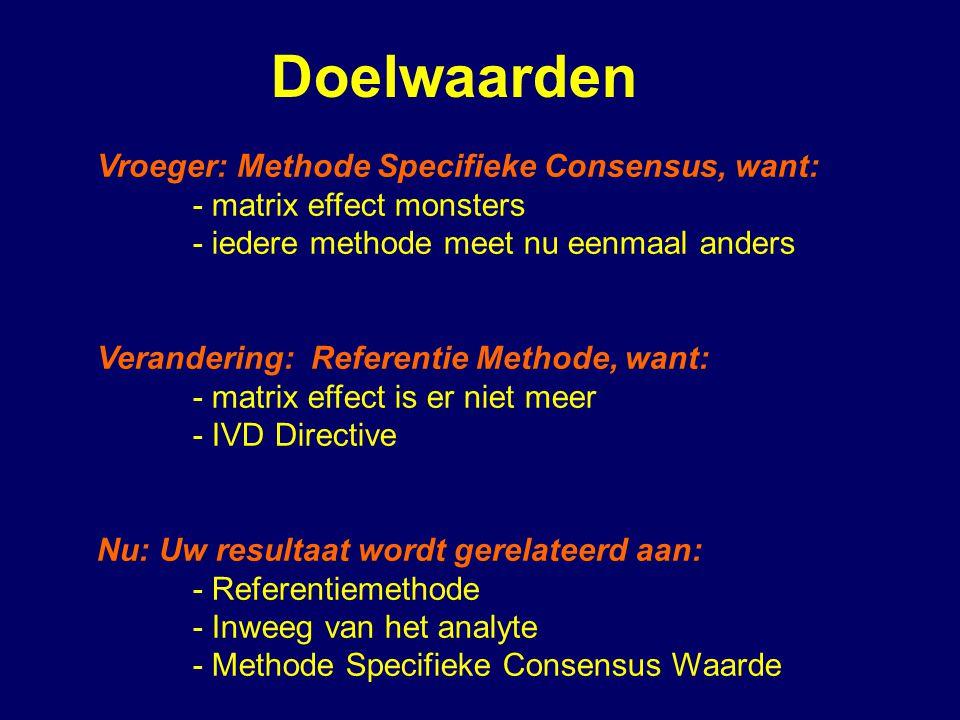 Doelwaarden Vroeger: Methode Specifieke Consensus, want: