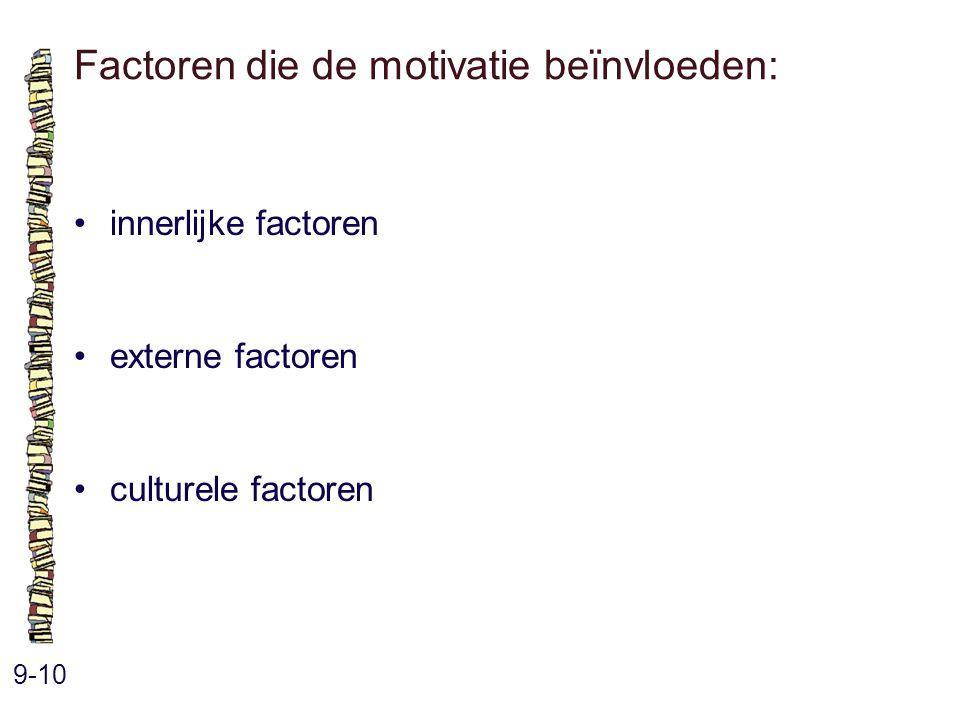 Factoren die de motivatie beïnvloeden: